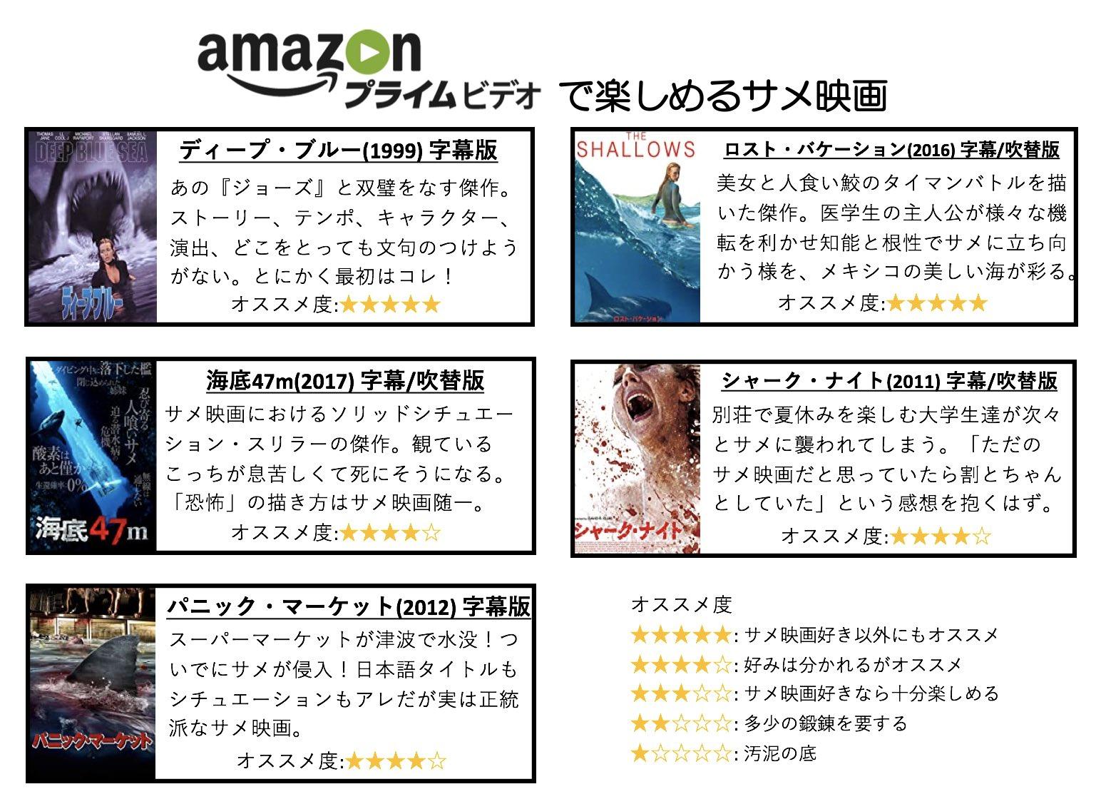 Amazonプライム・ビデオで視聴可能なお勧めサメ映画をまとめてみました。 色々と自己責任でお願いします。