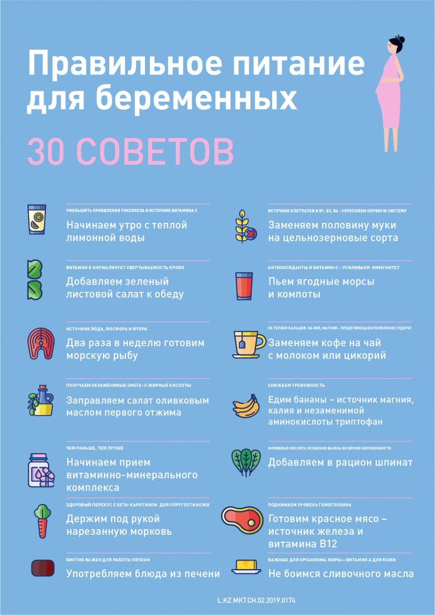 Списки Диет Для Беременных. Диета 9 – лечебное питание для беременных, меню на неделю, список продуктов на каждый день