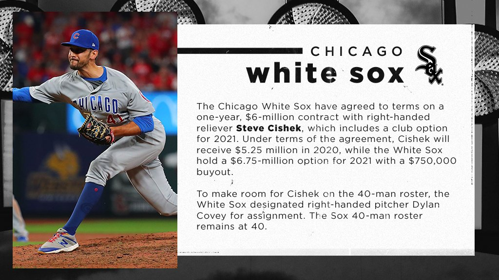 OFFICIAL: The #WhiteSox have agreed to terms on a one-year, $6-million contract with right-handed reliever Steve Cishek (@srSHREK31), which includes a club option for 2021.