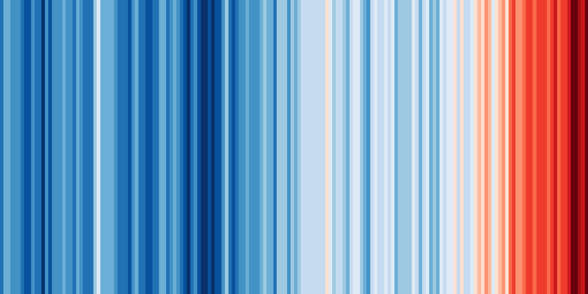 Global temperature change (1850-2019). #showyourstripes