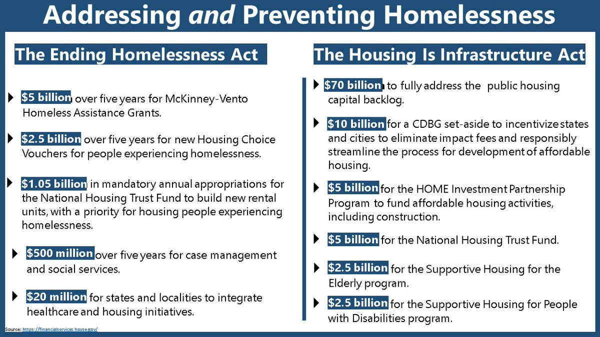 While the Trump Admin. may not prioritize affordable housing & #homelessness, @FSCDems have made these issues a priority from day 1. Our 1st hearing in the 116th Congress was on homelessness and our first hearing this year focuses on affordable housing. | youtube.com/watch?v=_cAk3k…