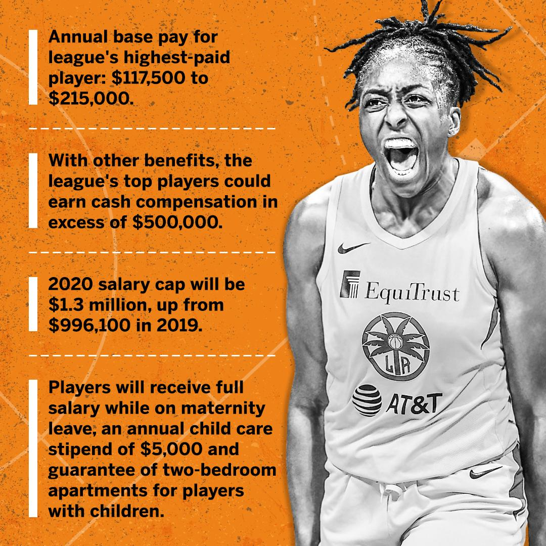 Standing ovation for the @wnba and its players' union  <br>http://pic.twitter.com/n4NUDKS4MU