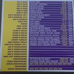 Image for the Tweet beginning: New record boards are up.