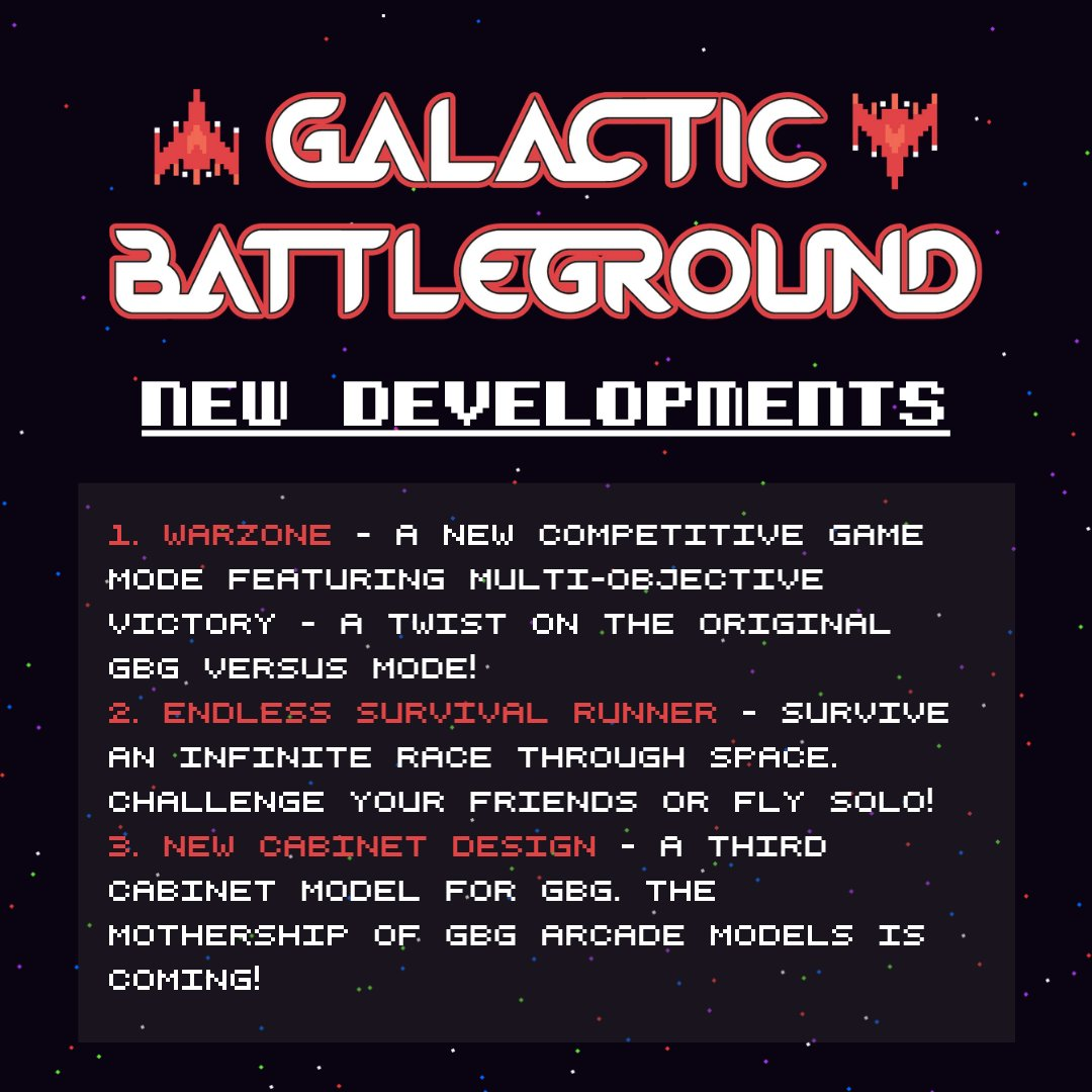 After making countless changes to the original game and introducing a single-player game mode last year, we're excited to announce we will be introducing 2 new game modes & cabinet design!#arcade #arcadegames #arcadegame #arcadebar #indiegame #indiearcade #gamedev #indiedevpic.twitter.com/rbAWYRjb50