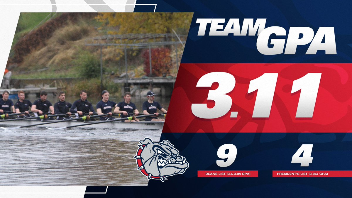 Great effort in the classroom from this group! #UnitedWeZag  📰: https://t.co/JVDWexX8yY https://t.co/joDjvdqbc1