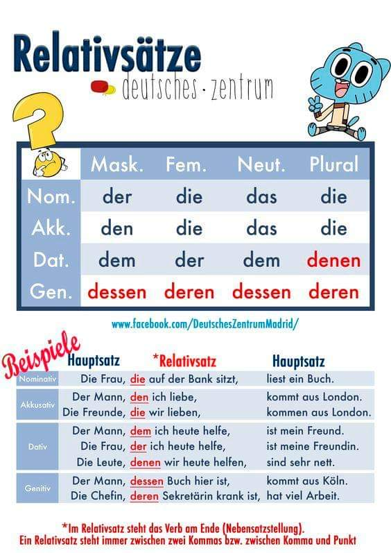 #Relativsätze #Relativsatz #GermanGrammar #Grammatik #GermanVocabulary #Wortschatz #LearnGerman #DeutschLernen #Deutsch #Deutschland #LearnANewLanguage #DaF #Germany #German #Language #ForeignLanguage #ForeignLanguages #DeutschMachtSpass #LearningGermanIsFun #TGLS #GermanLanguagepic.twitter.com/Bu69VAN9x6