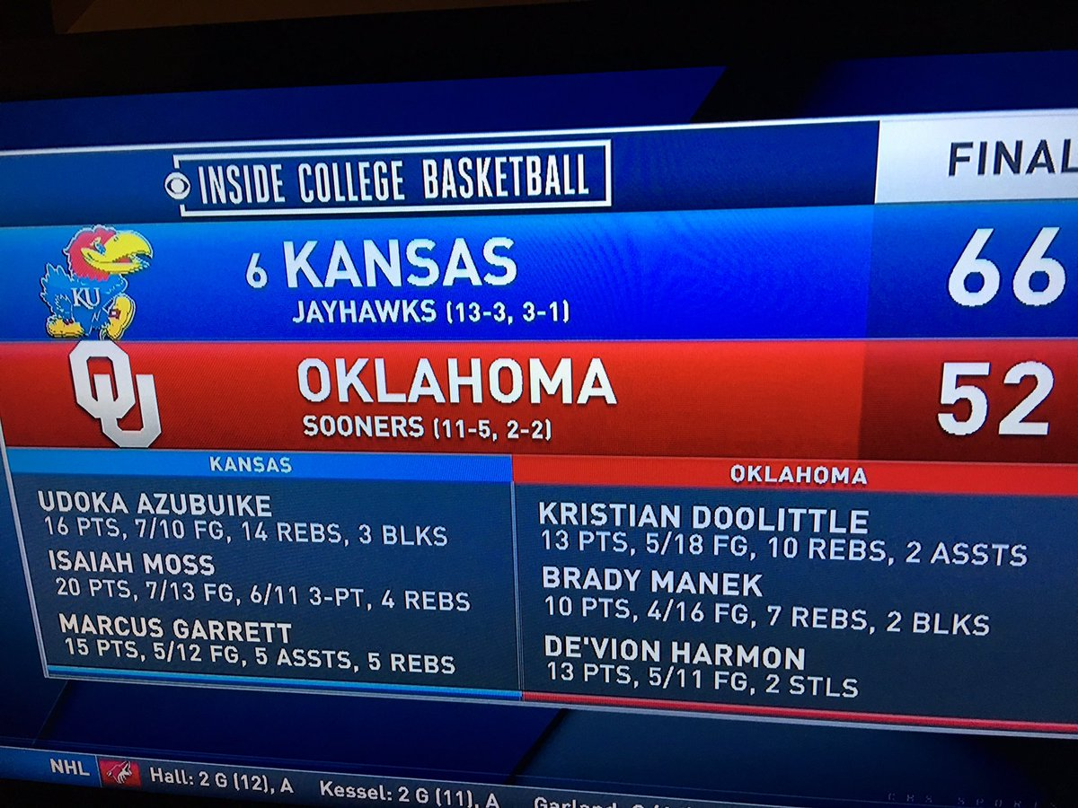 Big night for former @IowaHoops #IsaiahMoss. 6 for 11 on 3s, 20 points in @KUHoops W at @OU_MBBall #Big12 #Hawkeyes