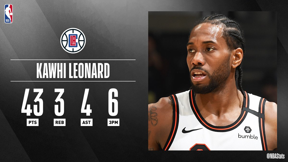 Kawhi Leonard is the third player since 1954-55 (shot-clock era) to score 43 or more points in under 29 minutes played, joining Klay Thompson (twice) and Kemba Walker. #SAPStatLineOfTheNight https://t.co/zxZh531TJt