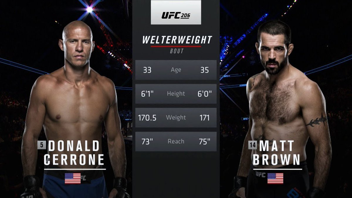 UFC 246 : Donald Cerrone vs Matt Brown https://www.ufc-fr.com/combat-gratuit.html …