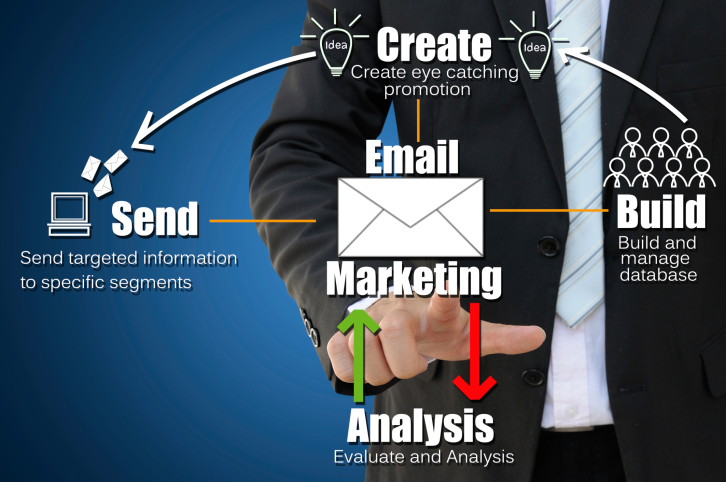 #SmallBizTips: 7 Email Marketing Tips For Your Small Business in 2020  https:// emailmarketing18.blogspot.com/2020/01/7-emai l-marketing-tips-for-your-small.html  … <br>http://pic.twitter.com/l0FTDycdny