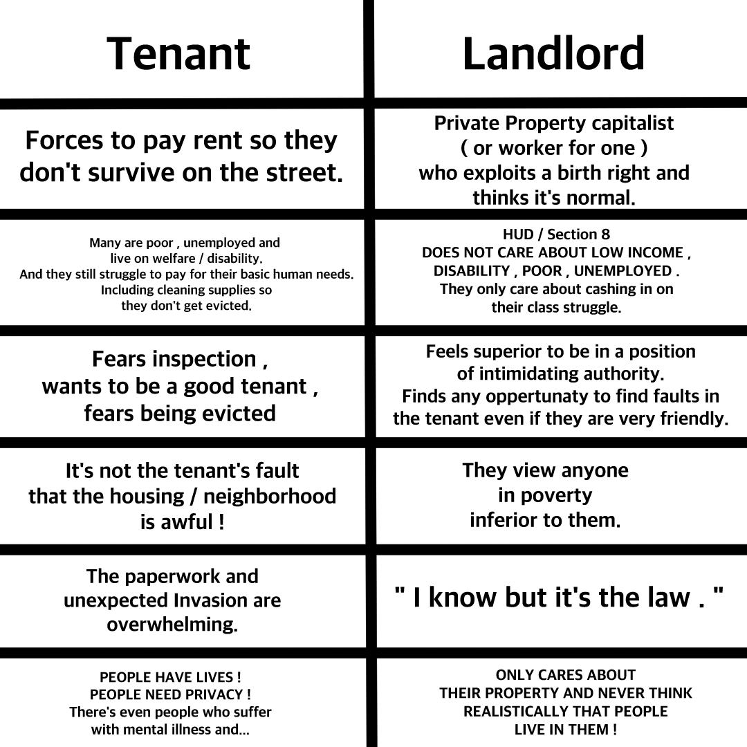 Housing is a birth right ! Private Property is THEFT ! #leftistmeme #leftistmemes #anarchist #anarchism #classwar #classconsciousness #landlord #tenant #inspection #HousingIsAHumanRight #humanrights #meme #memes #politics #poverty #awareness #enoughisenough #peopenotprofitpic.twitter.com/Pm4C04O0IM
