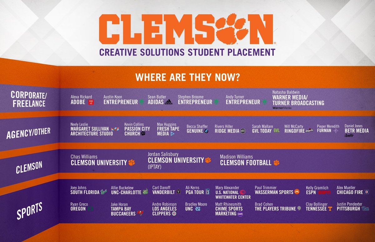 Very, very proud of all our former student assistants and the impact they are having across the country.   #ClemsonFamily <br>http://pic.twitter.com/V5PnNQvjTf