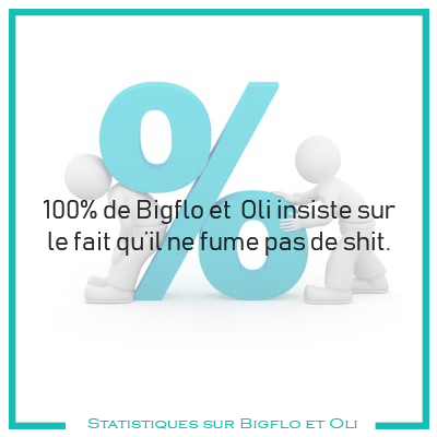 Affligeant. #bigfloetoli #Cannabisfact #vérité<br>http://pic.twitter.com/2Elix1SJTa