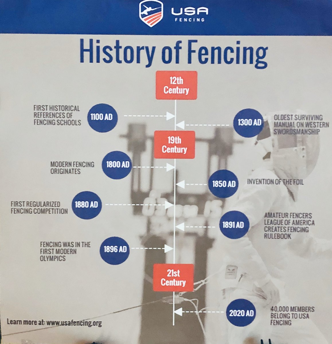 Ever wonder how modern fencing began? #usafencing pic.twitter.com/VKsd0jpUYl