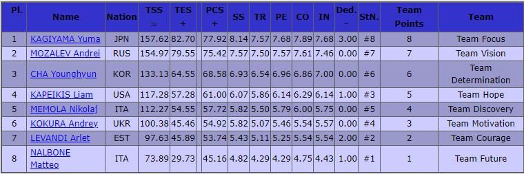 Международные соревнования сезона 2019-2020 (общая) - Страница 16 EOVcHlNX4AEDNAj?format=png&name=900x900