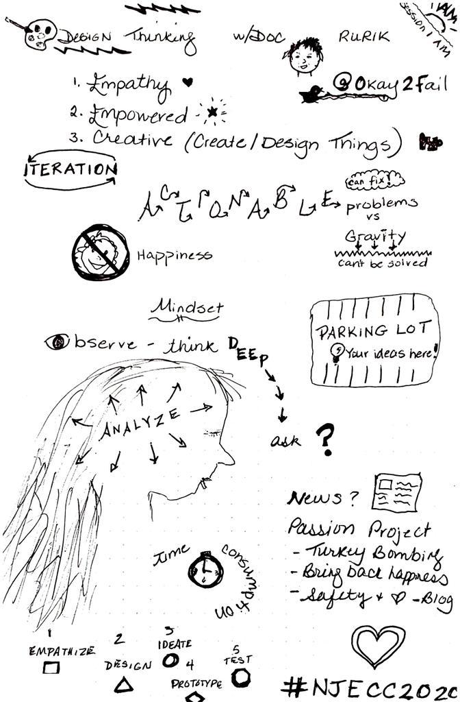 Design thinking am session #njecc2020 type @Okay2Fail for a dynamic presentation!!<br>http://pic.twitter.com/ZN2VJdlpez