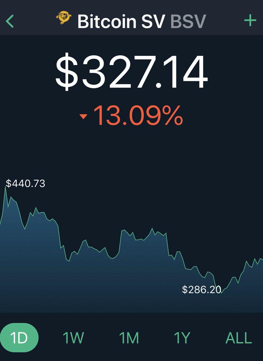 Kriptovalūta: šodienas realitāte - Ieguldot bitkoinu cenā
