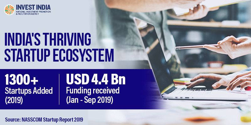 According to a recent @nasscom report, #NewIndia's startup ecosystem is growing rapidly at the rate of 12-15% Y-oY. Be a part of India's growth story. Visit, http://bit.ly/startup-India  today! @startupindia @_DigitalIndia @PiyushGoyal @DIPPGOI @PMOIndia @NITIAayog @amitabhk87