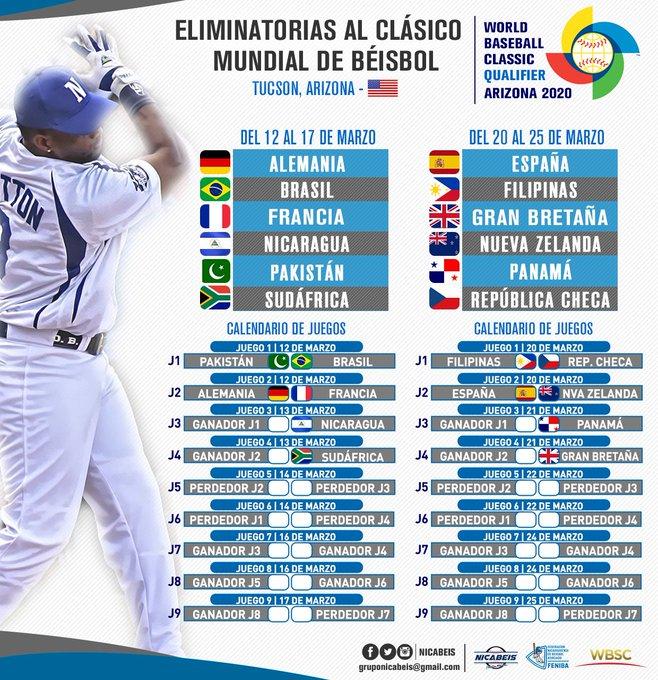 Este es el calendario oficial para las eliminatorias (Cortesía de NicaBeis).