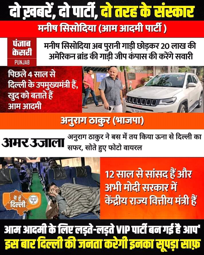 Fark saf hai........koin chor hai .delhiwalo free pani or free light ke Chakkar me  nhi  desh ke liye #voteformodi vote for #HinduUnitypic.twitter.com/UCZ3aHXMrx