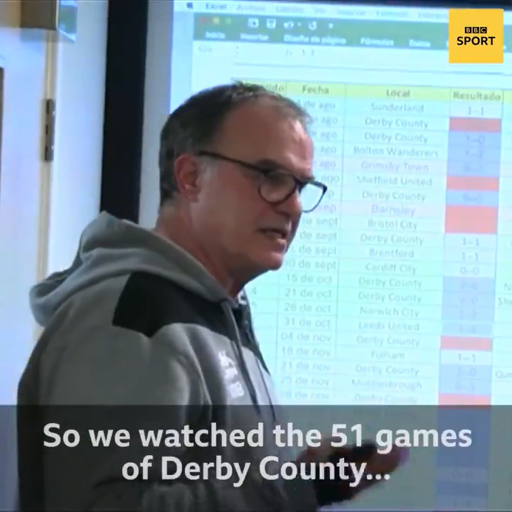 A year ago today, #lufc boss Marcelo Bielsa called an unscheduled news conference over #Spygate and took to PowerPoint for an hour long presentation... 👀 👉 bbc.in/36YDZcf