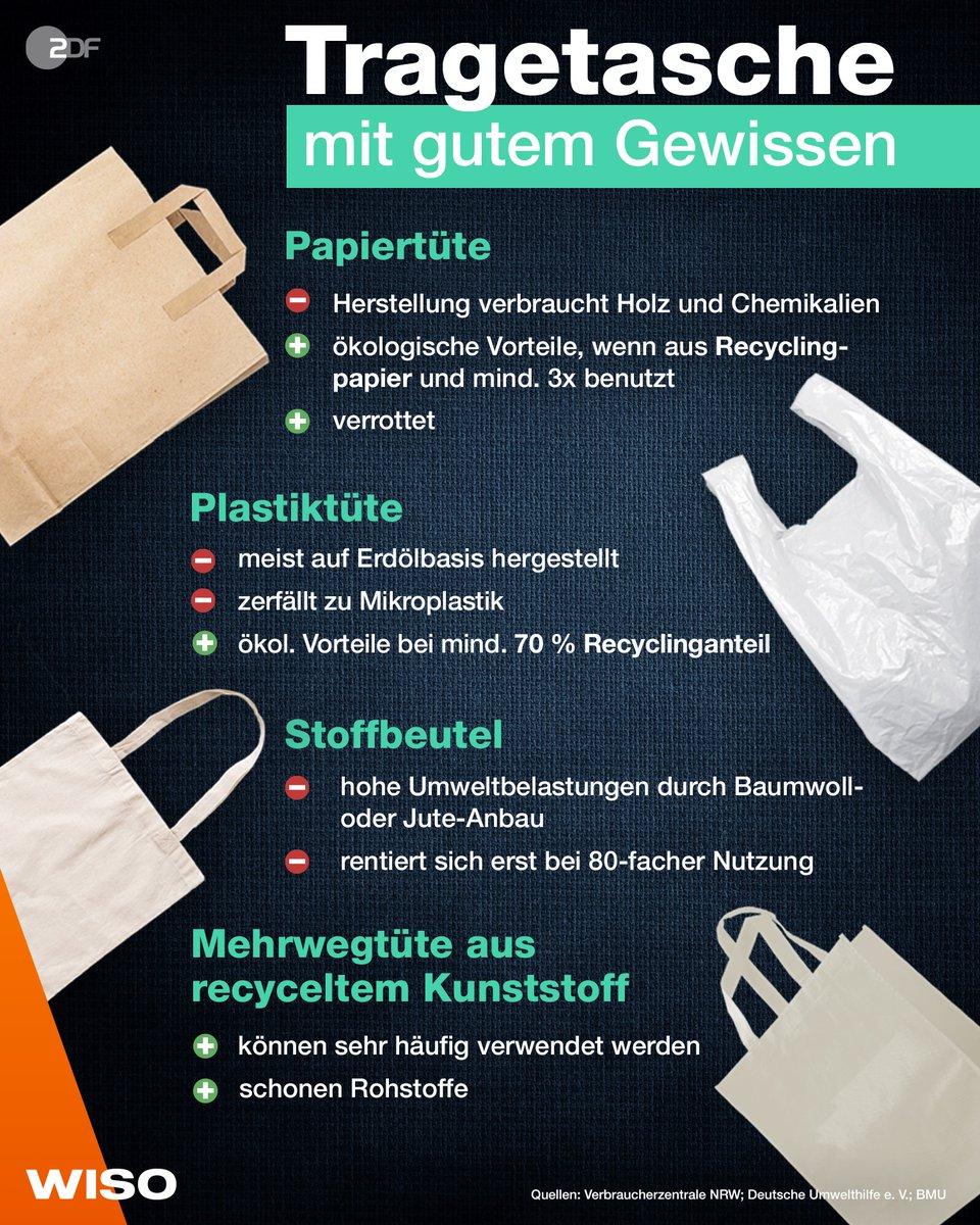 Nachteile von plastik vor und Vor Und