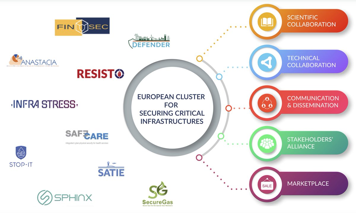 STOP-IT is part of a new cluster. Come to our first joint workshop!