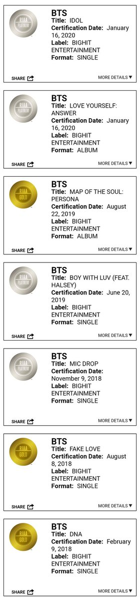 That's how successful bitches looks like.   Congrats @BTS_twt.  <br>http://pic.twitter.com/jNpwxEECdU