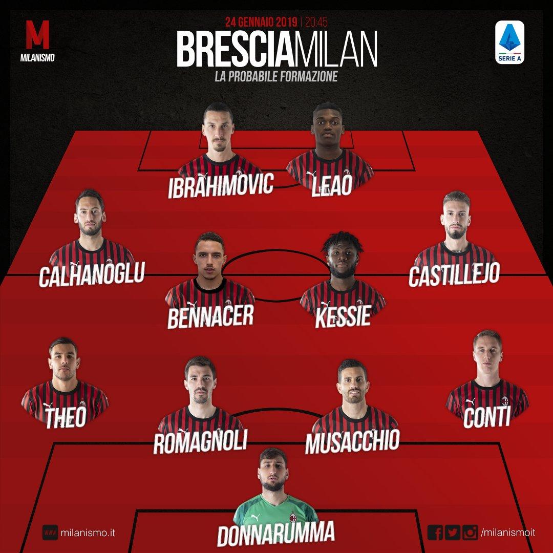 #BresciaMilan
