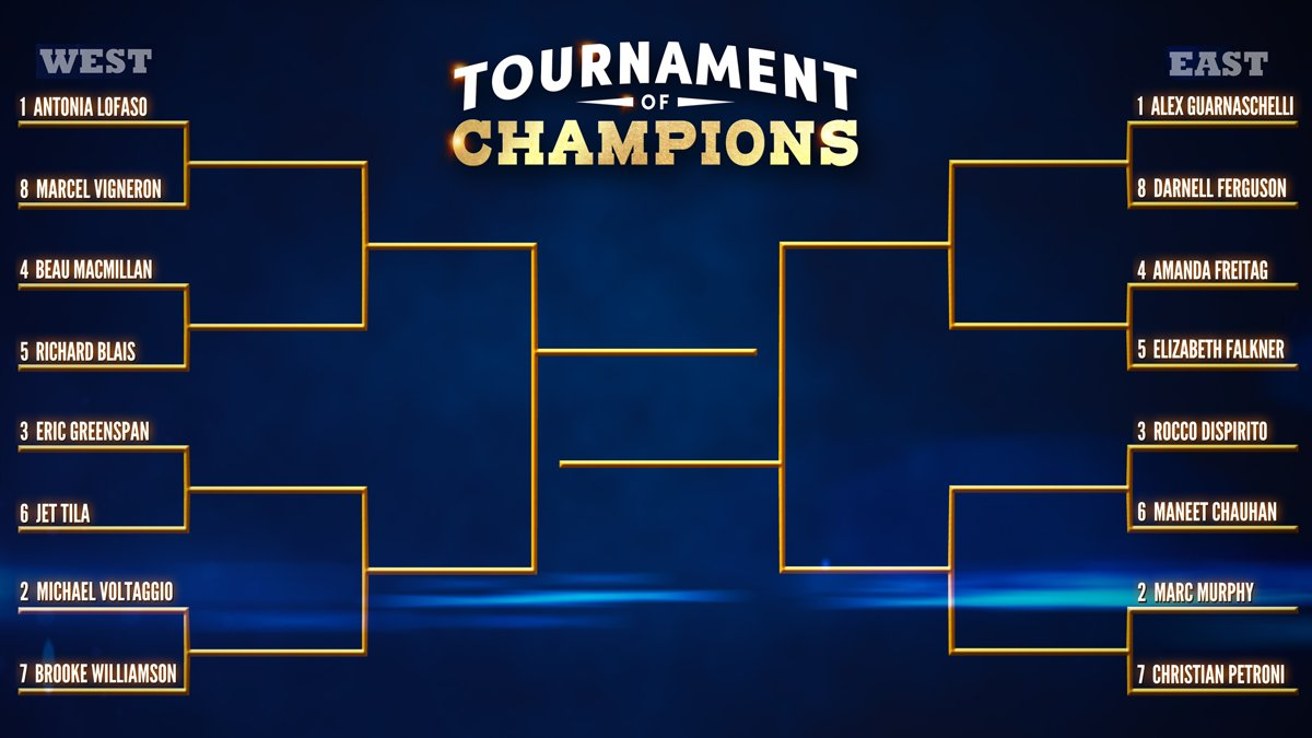 @GuyFieri's #TournamentOfChampions is coming in March and it's going to CHANGE  THE  GAME  of food competitions! After thousands of votes from YOU, we're excited to announce the EPIC lineup!  Who are you rooting for?<br>http://pic.twitter.com/LW0pFOA5fj