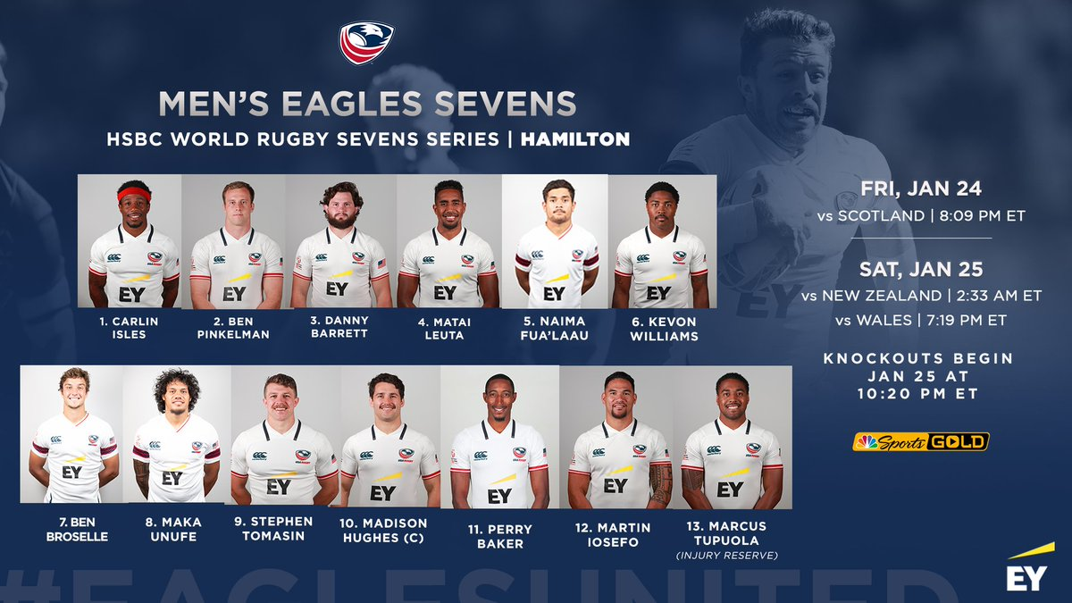 Drop GOOD LUCK messages in the comments ⬇️ We go to battle in the third round of mens @WorldRugby7s tomorrow on @NBCSportsGold. #NZSevens #EaglesUnited 🇺🇸