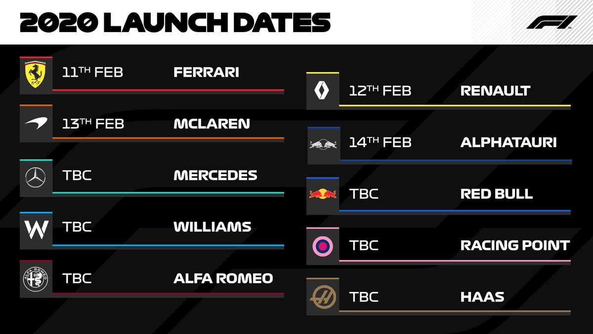 2020 LAUNCH DATES  So far, 4/10 teams have declared...  #F1