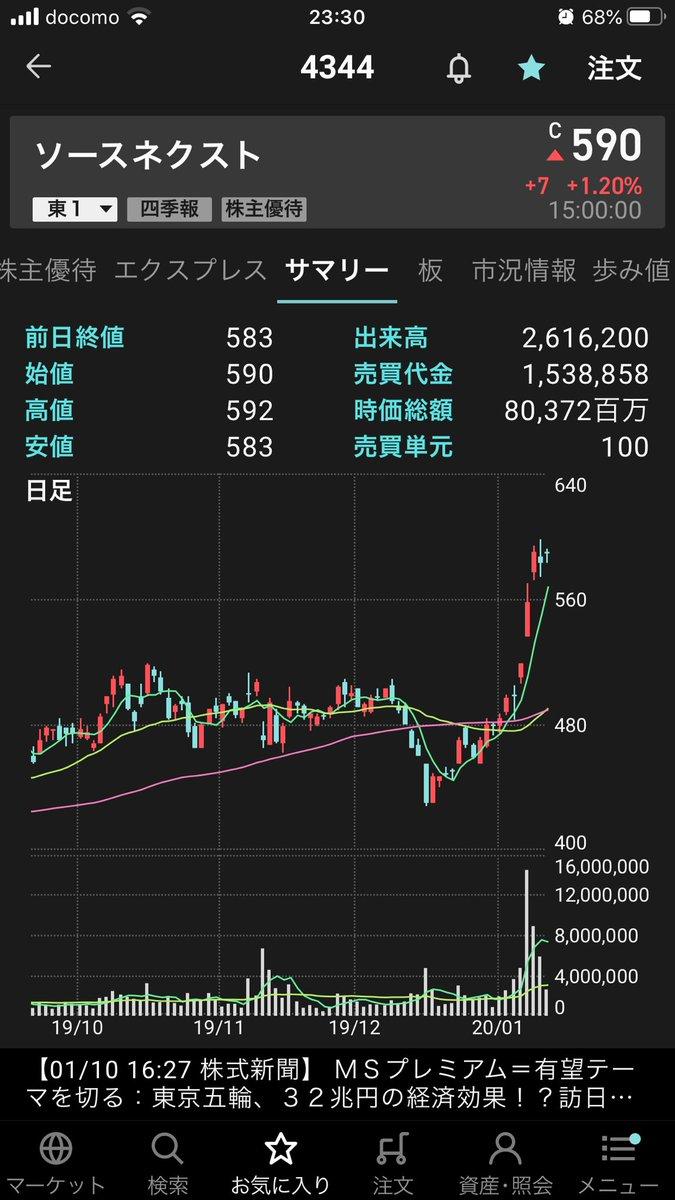 株価 マイクロ ニクス