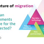 Image for the Tweet beginning: @A_Gurria @OECD @OECD_Stat @stescarpetta @CitiesMigration