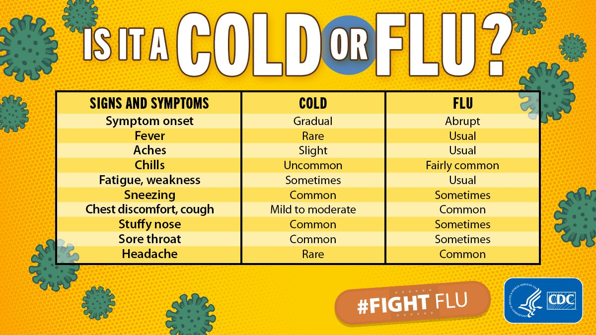 #Flu can be very serious, but you can help prevent the illness with a vaccine. #ThursdayThoughts