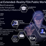 Image for the Tweet beginning: Big News: Today, @US_FDA announced