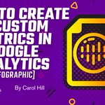 Although @GoogleAnalytics default metrics are valuable, they don't allow you to get answers to deeper questions about your content, says @analytics_help. Set up these five custom metrics to better understand what works best for your readers. https://t.co/pPnwAVxCgM