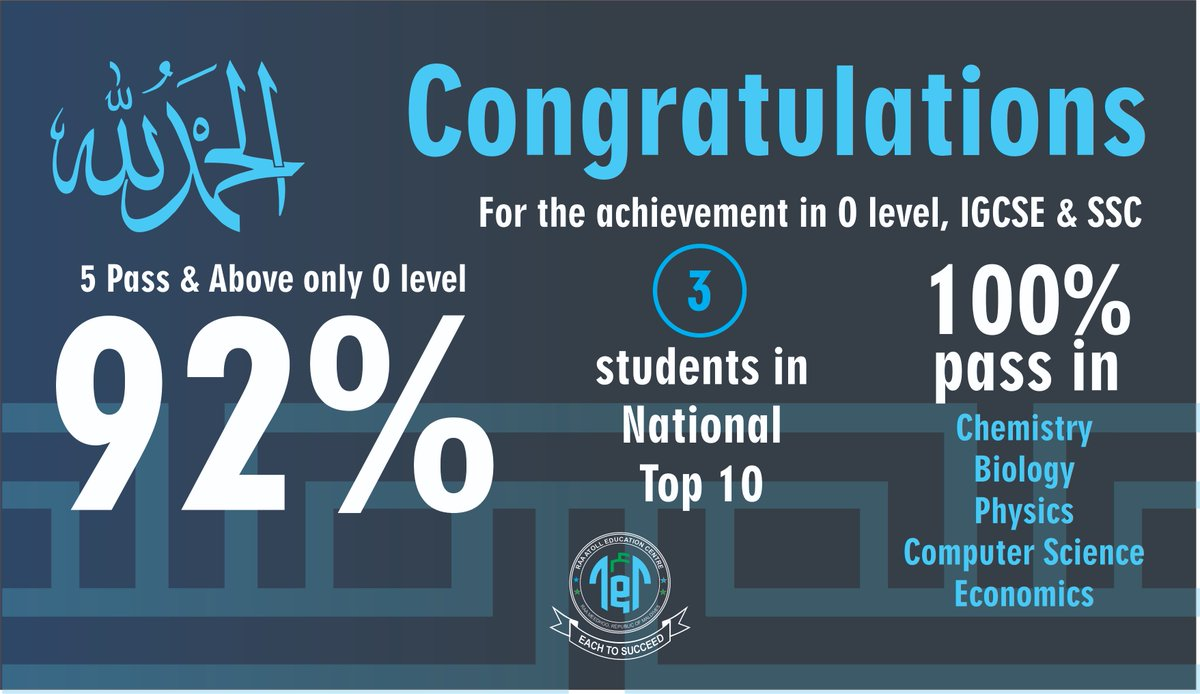 #RT @MoEdumv: RT @raec_mv: A proud moment for RAEC. Congratulations to class of 2019 on achieving amazing results in Olevel, IGCSE & SSC #RAEC #EachToSucceed @MoEdumv @aisthlypic.twitter.com/4DhJXDrs0P