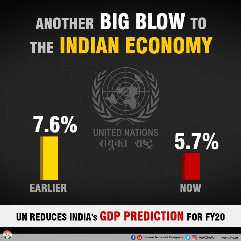 While international agencies are reducing growth forecasts, the BJP govt is yet to present any comprehensive plan to steer our economy in the right direction. BJP is completely clueless on what to do next. <br>http://pic.twitter.com/h6fUVZrVMF