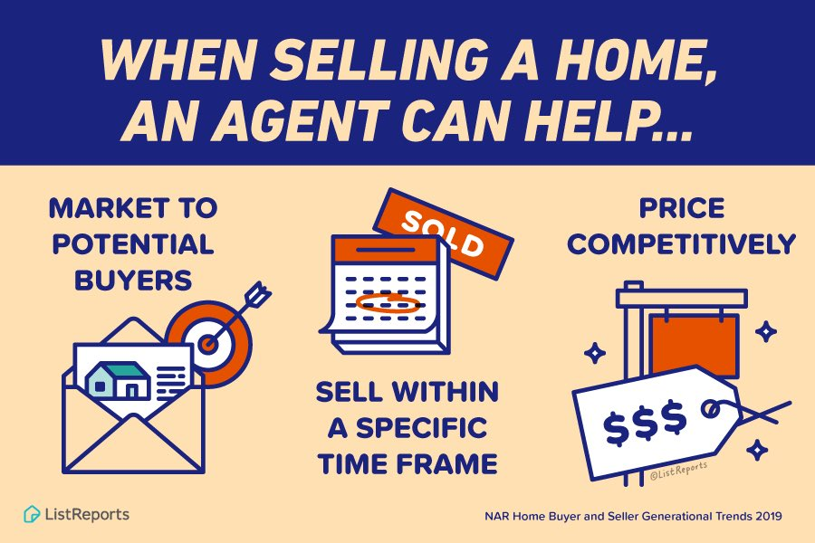 Stressed about selling? Don't be! I'm here to help - let me improve your home selling experience. Message me to get started. #forsale #sold #buyersagent #sellersagent #mytimeisyourtimepic.twitter.com/byYsB0uzMj