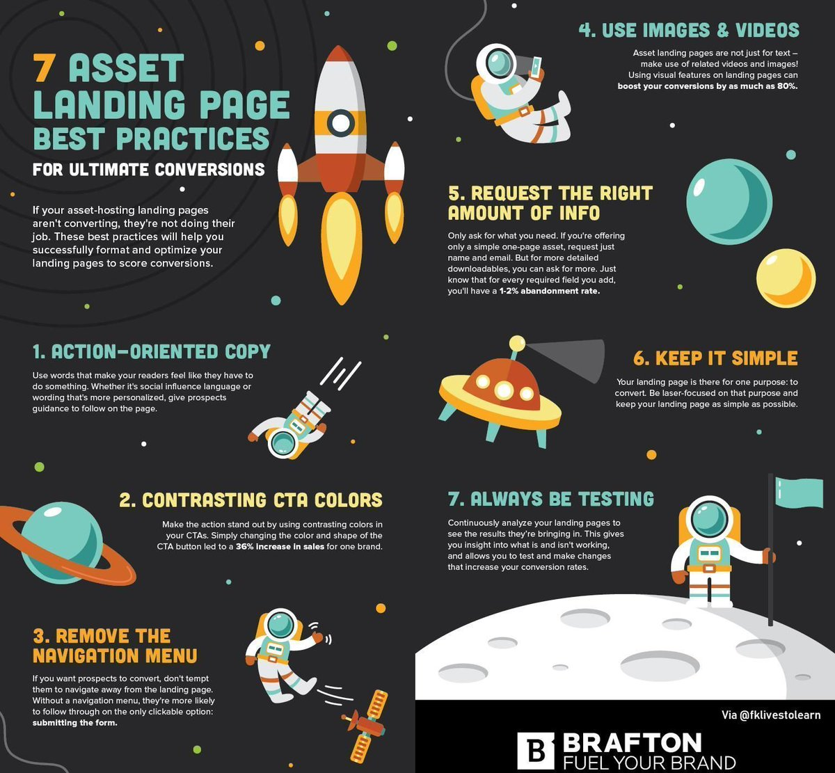 7 Best #LandingPage Practices for a more Effective #DigitalMarketing strategy: - Action-oriented copy - Contrasting CTA colors - Keep it simple - Always be testing - ...  #LandingPages #DigitalMarketingTips #OnlineMarketingTips  By @Brafton Via @fklivestolearnpic.twitter.com/v8lNW4h4dw