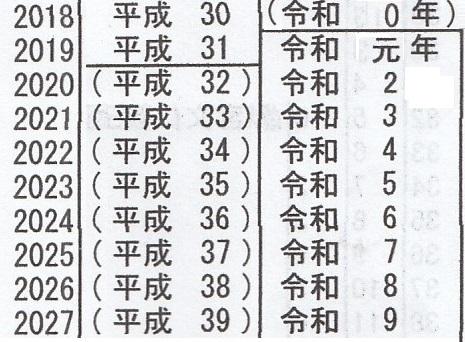 平成34年は西暦何年ですか