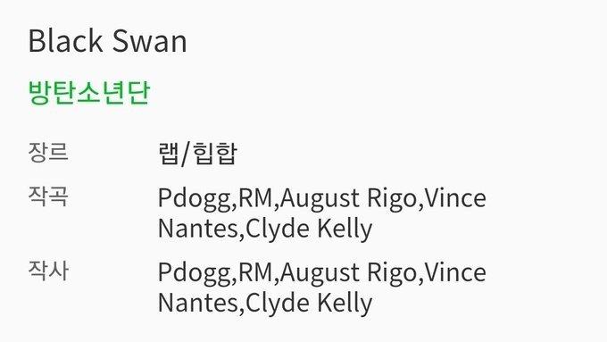 [INFO]  Datos de #BlackSwan:  Compositores: Pdogg, RM, August Rigo, Vince Nantes, Clyde Kelly.  Letristas: Pdogg, RM, August Rigo, Vince Nantes, Clyde Kelly.  #BlackSwan #BlackSwanOutNow @BTS_twt<br>http://pic.twitter.com/CwwCfRbBux