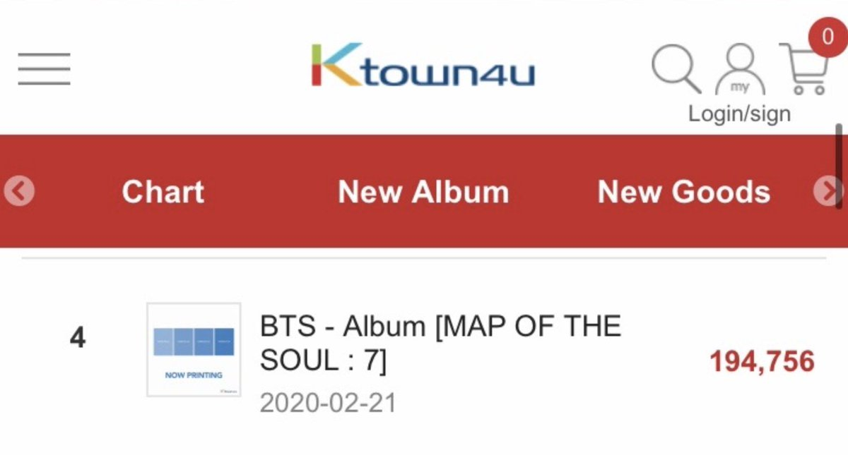 Map of the Soul: 7 has now sold 194,756 pre-orders in Ktown4u! It is now the 4th best-selling album in the site's history!   #BlackSwan #BTSisComing <br>http://pic.twitter.com/H6ZE3NwWma