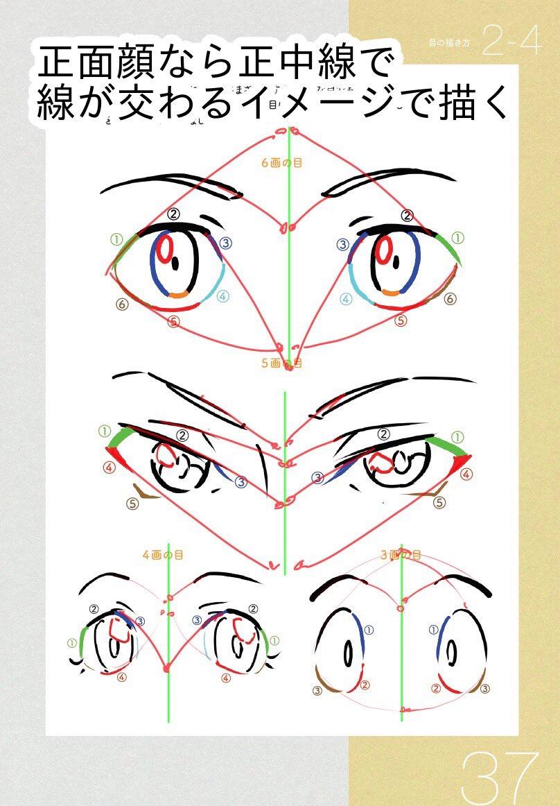 両目の形が合わない場合にオススメ!!目眉の各所は中央で交わる。左右交互に描くのもオススメ。両目を1セットとして捉える発想でもあります。どんなモノもなるべくまとめる。片目ずつ、ズームしたら僕も上手く描けません、、手順大事!!
