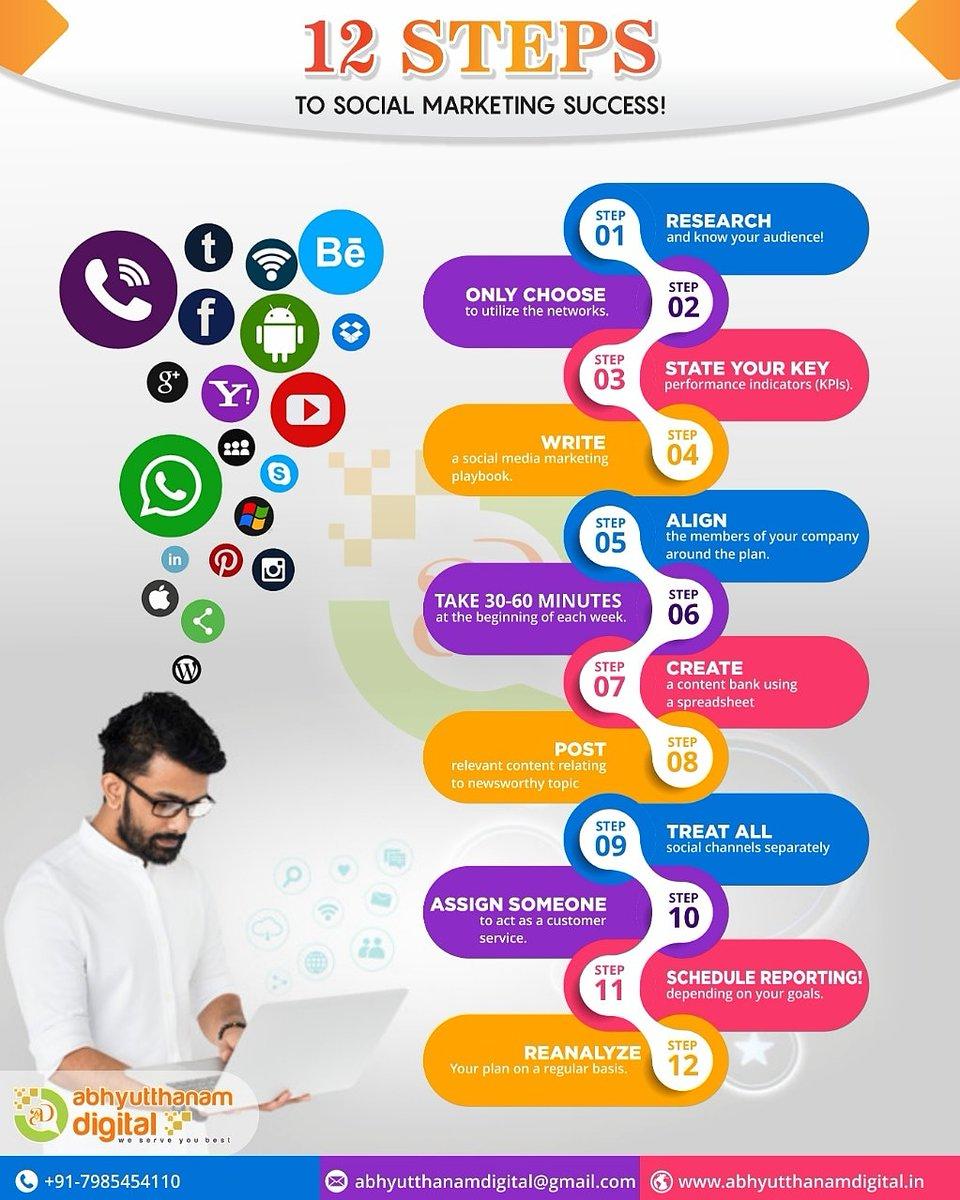 #WebsiteDevelopment #AppDevelopment #graphicsdesigning #socialmediamarketing #bulksms #SMO #digitalmarketing #marketer  #phpdeveloper #androiddeveloper #digitalmarketer #seoservices #seo #contentmarketing  #emailmarketing #Varanasi #UPEast #UttarPradesh #Bihar #Jharkhand