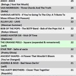 Image for the Tweet beginning: 2020's first RFA Airplay Chart