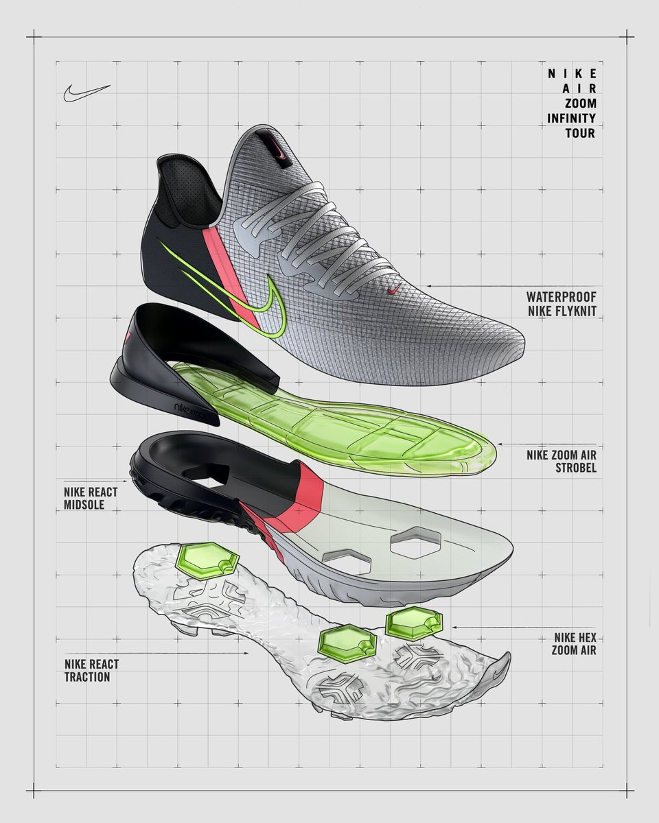Hey @nikebasketball, when is this cushioning setup coming to a b-ball shoe? Asking for…all of us pic.twitter.com/CkYAQCWhOH