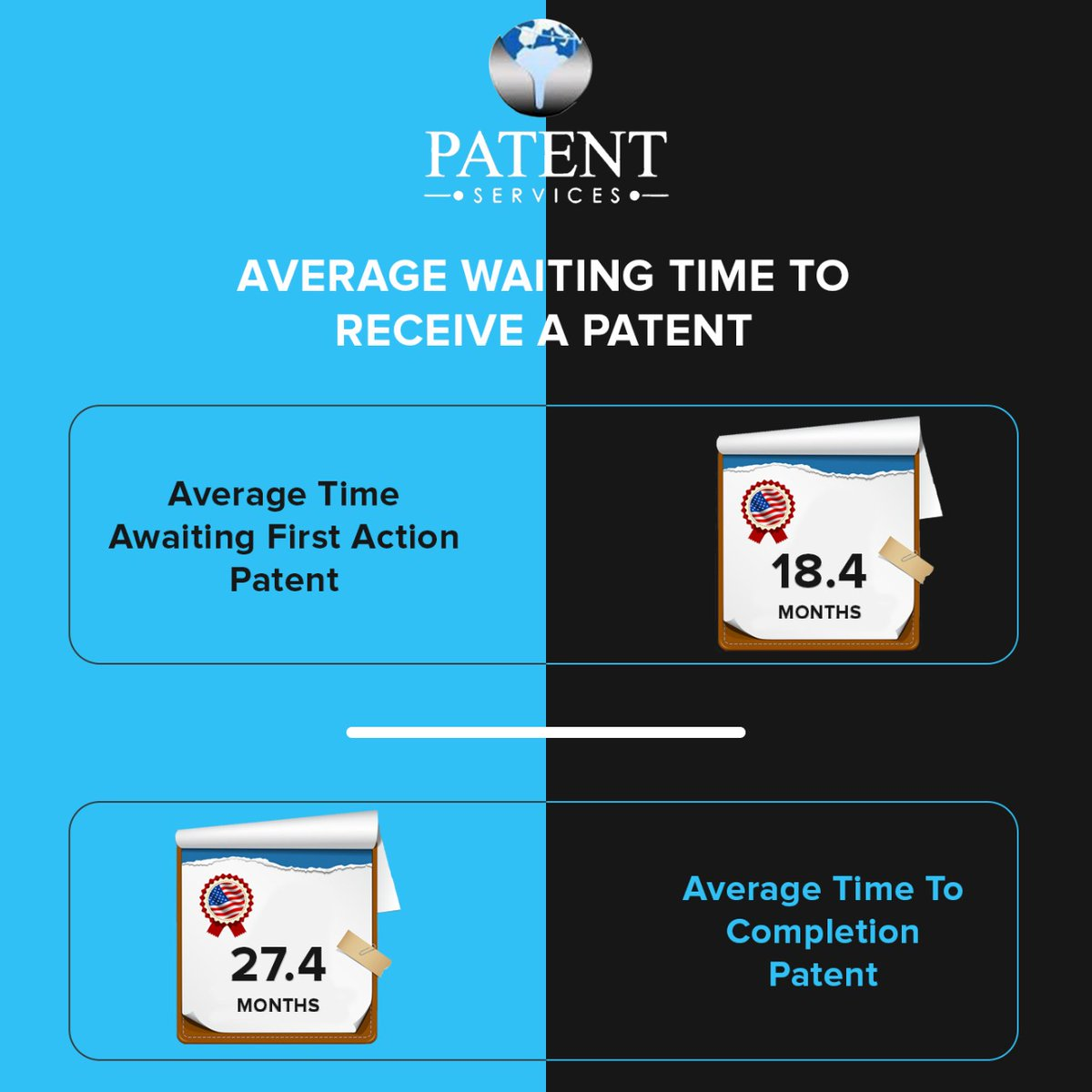 Don't lose patience after filing your patent. It may take time, but hard work pays off... #PatentSerivcesUSA #Patent #Miami #patentassistance #patentsearch #patentfiling #fact #inventionfacts  #invention #patentservices #patentfacts #FridayThought #FridayFeeling #FridayMotivation<br>http://pic.twitter.com/8ZsdJpIR0n