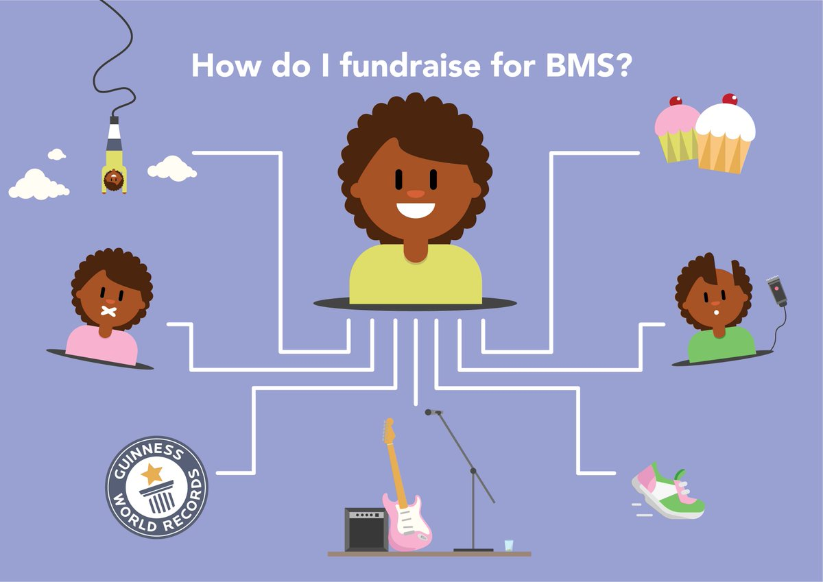 test Twitter Media - Raise some money and have fun doing it! ✨Check out these fun ways to fundraise below! 👇We think everyone who chooses to raise money for BMS is an absolute star ⭐ and we want to know about it! If you've been fundraising for BMS work, tell us everything down in the comments! https://t.co/nd18yUvl6j